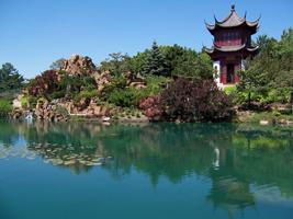 northern imperial garden - North China Garden